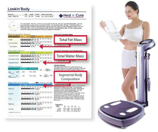 آنالیز بدن یک اقدام ضروری برای سلامت و تناسب اندام ورزشکاران و عموم مردم است.