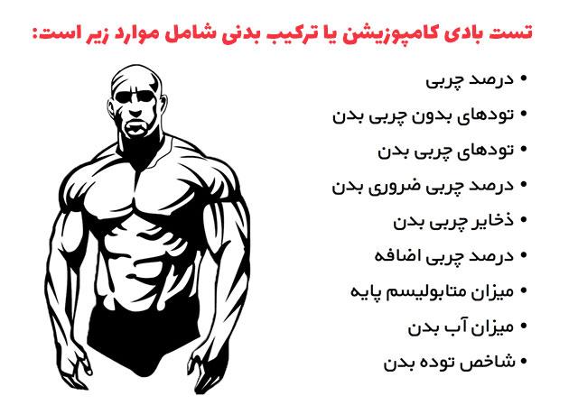 آنالیز بدن مهم ترین روش برای شروع هر فعالیت رژیمی و ورزشی است.